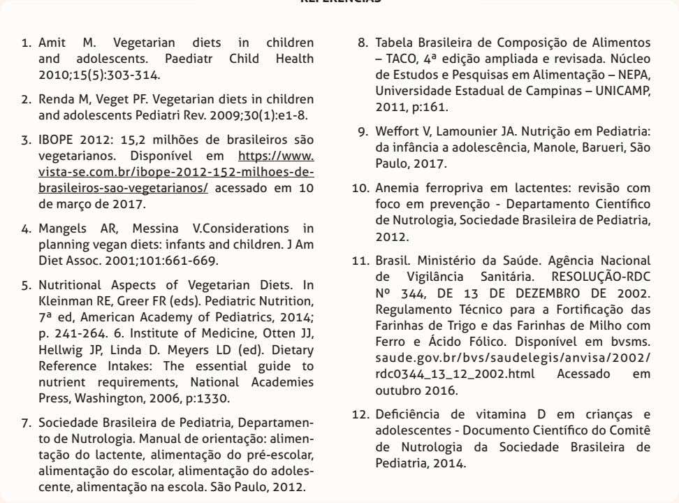1. Amit M. Vegetarian diets in children and adolescents. Paediatr Child Health 2010;15(5):303-314. 2. Renda