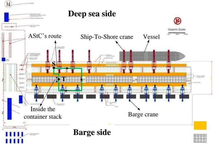 Deep sea side AStC's route Ship-To-Shore crane Vessel S T Inside the Barge Side Barge