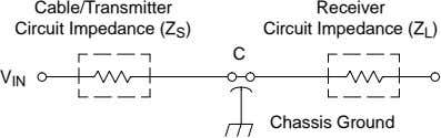Cable/Transmitter Circuit Impedance (Z S ) Receiver Circuit Impedance (Z L ) C V IN
