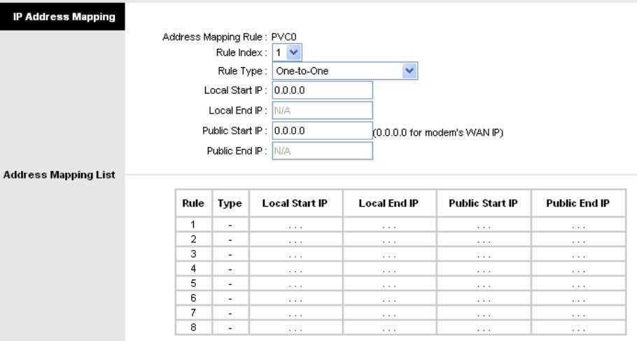 TD-8840T ADSL2+ Modem Router User Guide Figure 4-19 Rule Index: Select the Address Mapping Rule index