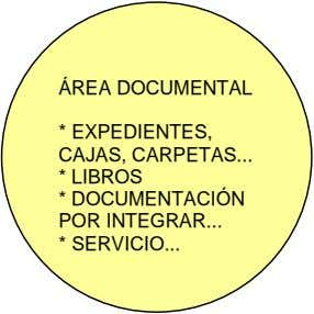 ÁREA DOCUMENTAL * EXPEDIENTES, CAJAS, CARPETAS * LIBROS * DOCUMENTACIÓN POR INTEGRAR * SERVICIO