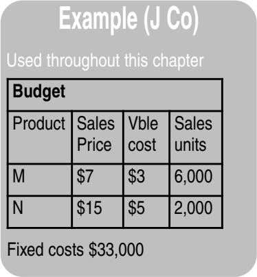 Example (J Co) Used throughout this chapter Budget Product Sales Vble Sales Price cost units