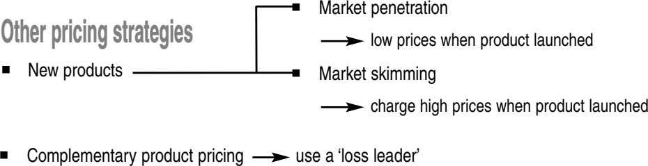 Market penetration Otherpricingstrategies low prices when product launched New products Market skimming charge high