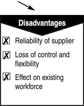 Disadvantages ✗ Reliability of supplier ✗ Loss of control and flexibility ✗ Effect on existing