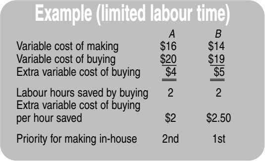 Example(limitedlabour time) A B Variable cost of making Variable cost of buying Extra variable cost