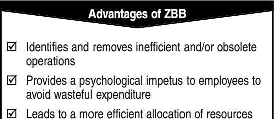 Advantages of ZBB Identifies and removes inefficient and/or obsolete operations Provides a psychological impetus to