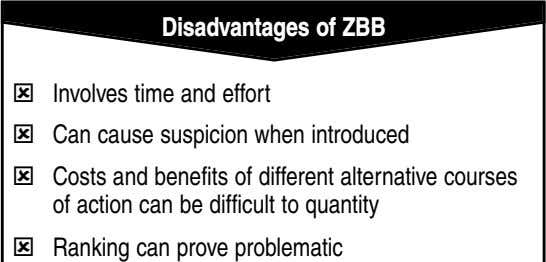 Disadvantages of ZBB Involves time and effort Can cause suspicion when introduced Costs and benefits