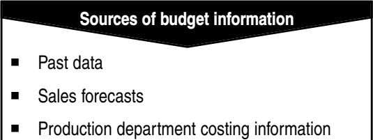 Sources of budget information Past data Sales forecasts Production department costing information