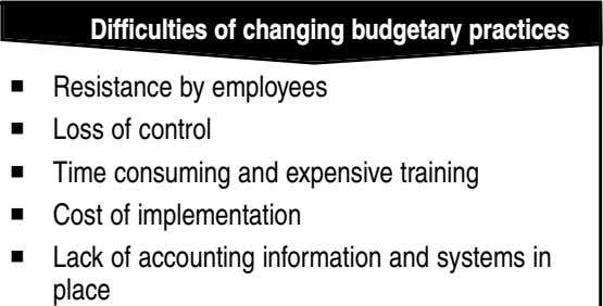 Difficulties of changing budgetary practices Resistance by employees Loss of control Time consuming and expensive