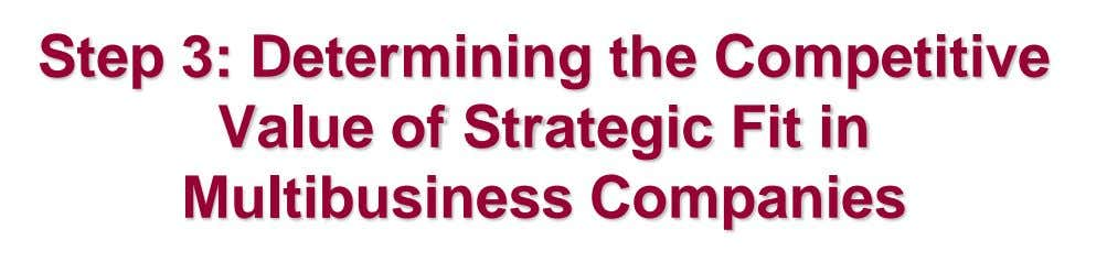 Step 3: Determining the Competitive Value of Strategic Fit in Multibusiness Companies