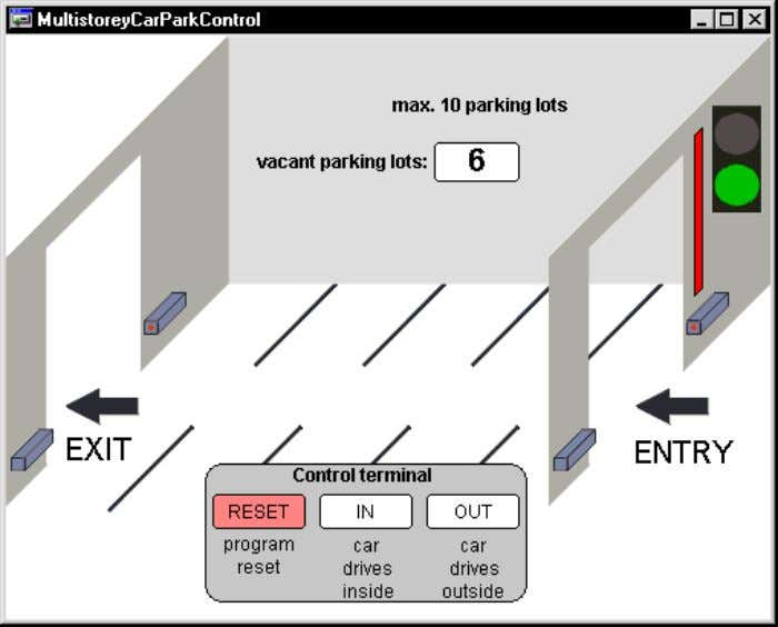 "Visualization to open the visualization of the car park: Click the button ""Control terminal"" to change"