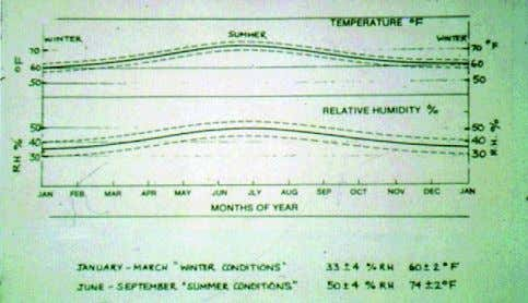 replaced with forced air or fan coil systems. April 1999 Figure 4: This chart shows the