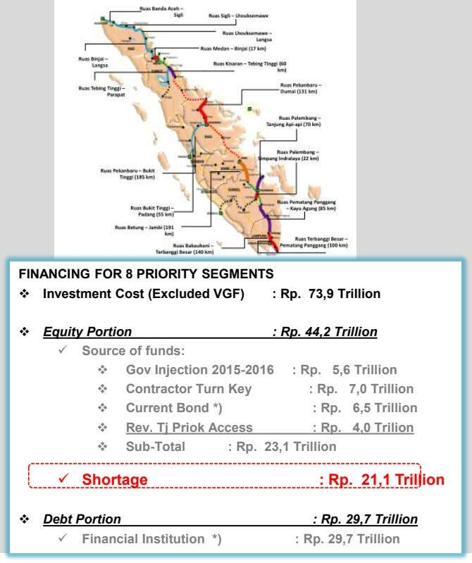 FINANCING FOR 8 PRIORITY SEGMENTS  Investment Cost (Excluded VGF) : Rp. 73,9 Trillion 