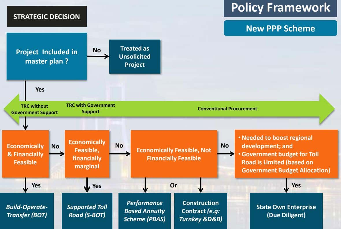 Policy Framework STRATEGIC DECISION New PPP Scheme Treated as No Project Included in master plan
