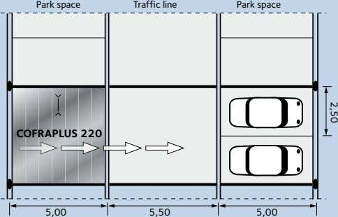 2,50 Park space Traffic line Park space COFRAPLUS 220 5,00 5,50 5,00