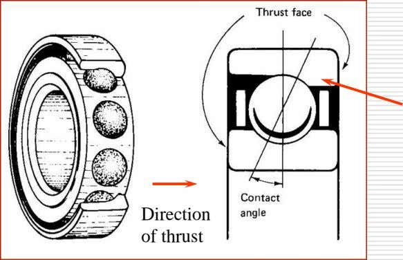 Direction of thrust