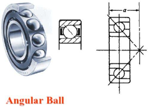 Ball Bearings Forces Angular ball bearings have higher thrust load capacity in one direction than Radial