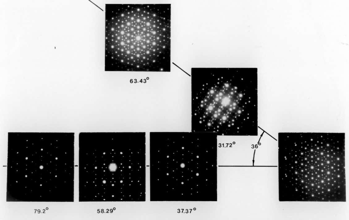 TEM diffraction from the Icosahedral phase