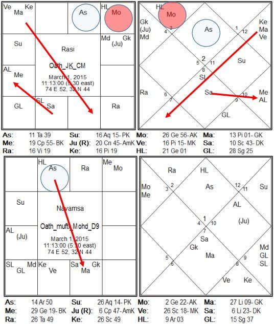 Mars Mufti of Sat/Mars from Jan 1, 2016 to ENTRY at Mars entered 6 t