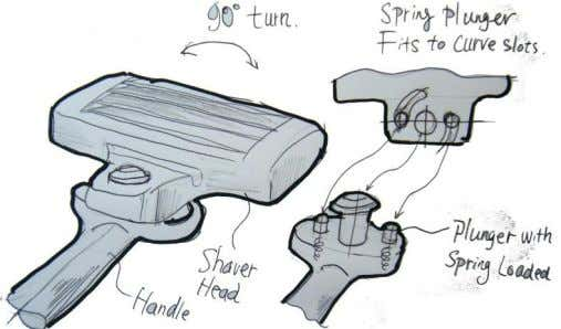 if they want to replace a new one. Foldable razor design The razor needs be folded