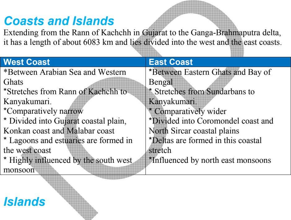 Coasts and Islands Extending from the Rann of Kachchh in Gujarat to the Ganga-Brahmaputra delta,