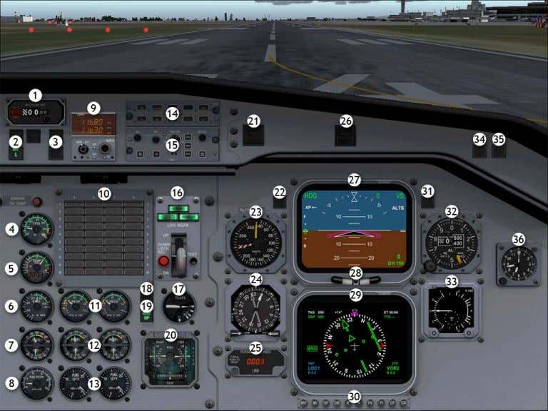 First Officers IFR View 2D Instrument Panel Views 1. Autopilot altitude preselector / alerter 2. Navigation