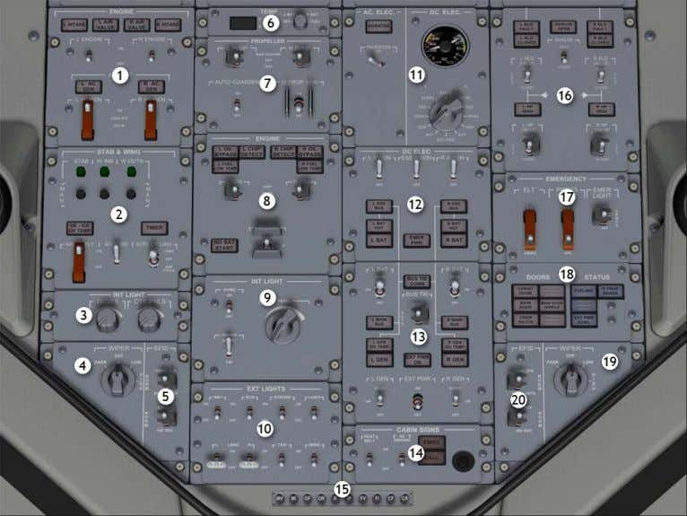 Forward Overhead Panel Overhead Panels 1. Engine anti-ice panel 2. Stabilizer & wing anti-ice panel 3.
