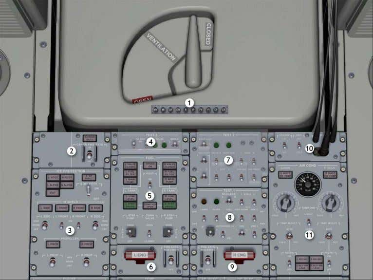 Rear Overhead Panel Overhead Panels 1. Panel view shortcut icons 2. Cargo fire extinguisher panel 3.