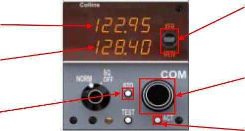d using the keyboard shortcut SHIFT + 2. COM Control Unit Active Frequency Display Standby Frequency