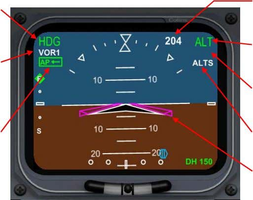 Mode Armed Lateral Mode Autopilot Engagement Flag Flight Advisory Speed Captured Vertical Mode Armed