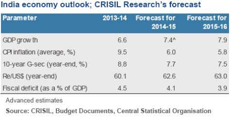 to the last fiscal at 3.8% y-o-y (versus 3.9% in 2013-14). Contact Details: 344, A to