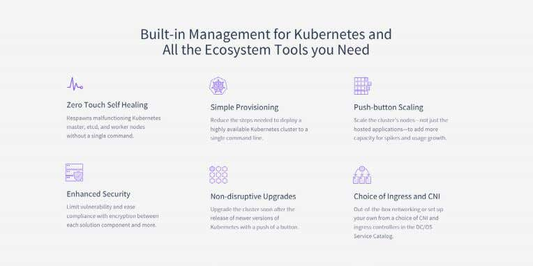 need to deliver Kubernetes to developer groups and lines of business: Cheat sheet: Kubernetes for Operations