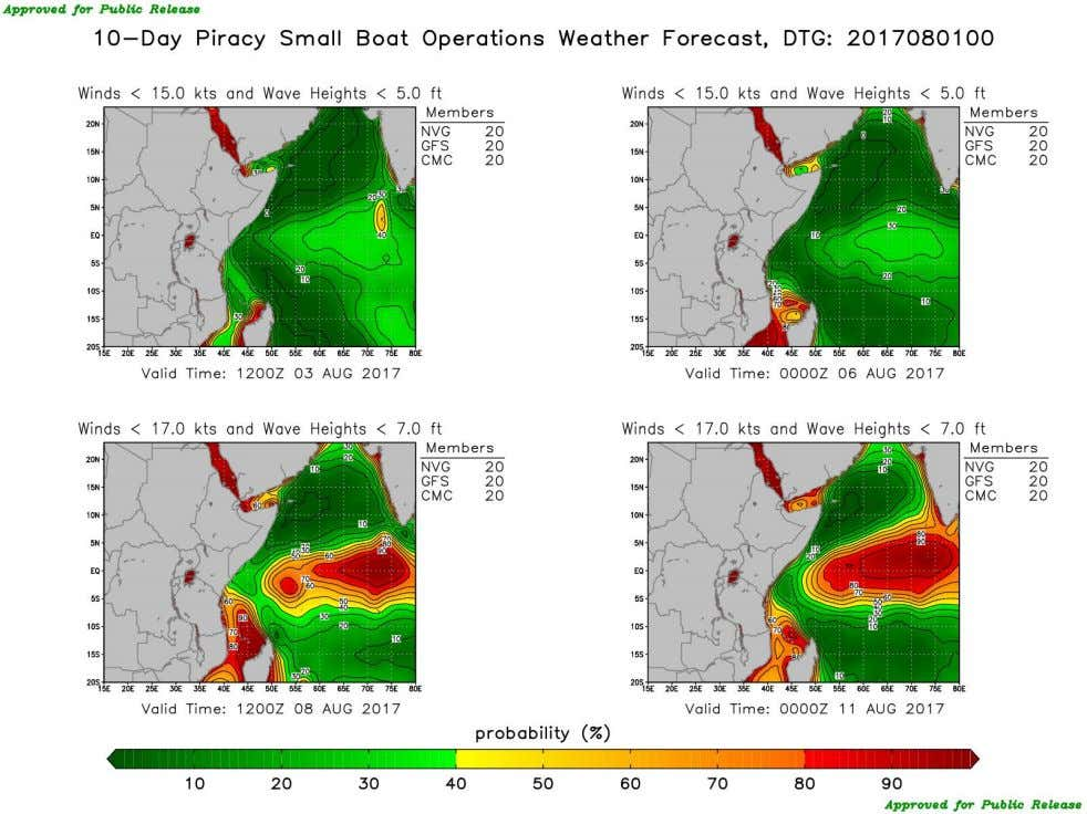 UNCLASSIFIED (U) Figure 2. Ten-Day Piracy Small Boat Operations Weather Forecast (Graphic courtesy of the Fleet