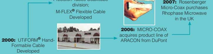 2007: Rosenberger Micro-Coax purchases Rhophase Microwave in the UK 2000: UTiFORM ® Hand- Formable Cable