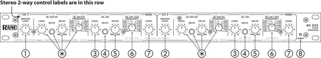 Stereo 2-way control labels are in this row CH 1 LOW LOW / MID MID