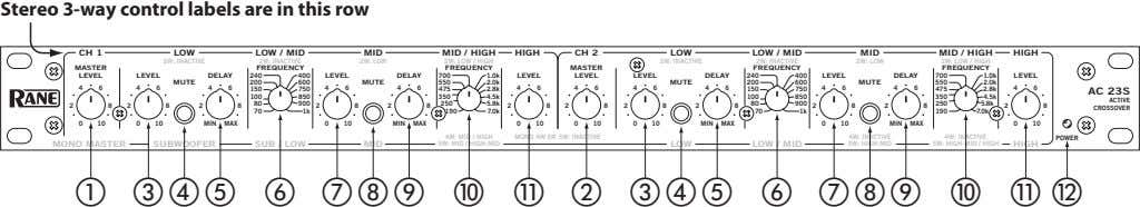 Stereo 3-way control labels are in this row CH 1 LOW LOW / MID MID