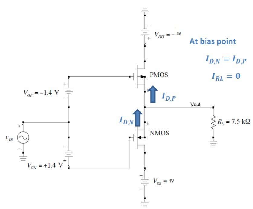Figure 2 showing the drain current direction for both MOSFET at bias point From above calculation,