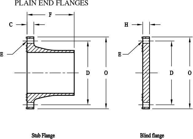 PLAIN END FLANGES