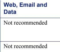 Web and Data Email** and Web, Email and Data Data