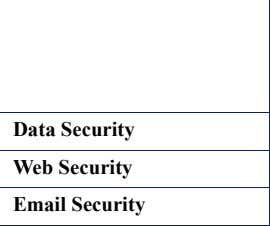 SQL Server 2005* Data Security Web Security x Email Security SQL SQL SQL Server Server