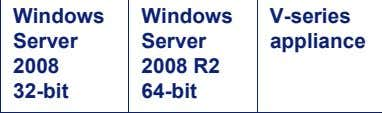 Windows V-series Server appliance 2008 R2 64-bit x x x x x
