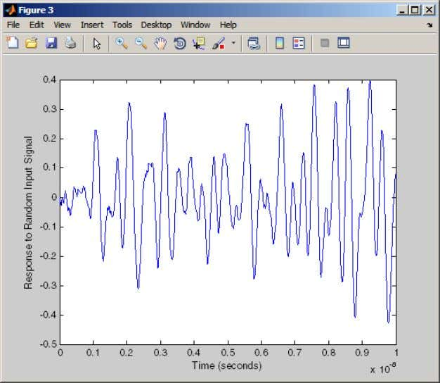 a Rational Function Model to Analyze a Transmission Line Exporting a Verilog-A Model In this part