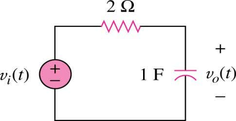 Advanced Electrical Engineering Circuit Application (2) Example: Find v 0 (t) in the circuit shown below
