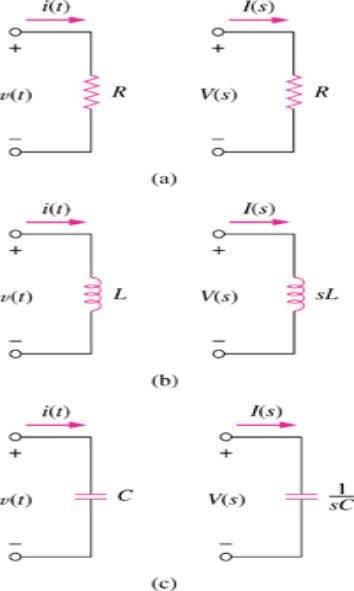 Advanced Electrical Engineering Circuit Element Models (2) Assume zero initial condition for the inductor and capacitor,