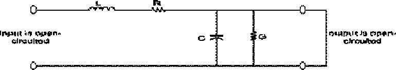in series and admittance in parallel configurations. Figure 1-3: Impedance of the equivalent circuit. The