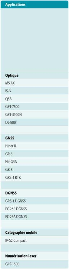 Applications Optique MS AX IS-3 QSA GPT-7500 GPT-3100N DL-500 GNss Hiper II GR-5 NetG3A GB-3