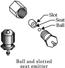 Slot Seat Ball Ball and slotted seat emitter