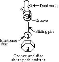 Dual outlet Groove Sliding pin Elastomer disc Groove and disc short path emitter