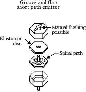 Groove and flap short path emitter Manual flushing possible Elastomer disc Spiral path