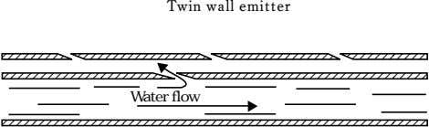 Twin wall emitter Water flow